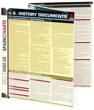 U.S. History Documents (SparkCharts)
