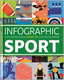 Infographic Guide to Sports by Daniel Tatarsky: NOOK Book Cover