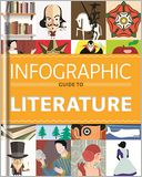 Infographic Guide to Literature by Joanna Eliot: NOOK Book Cover