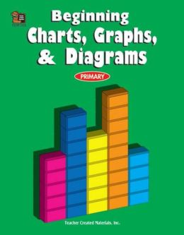 Beginning Charts Graphs and Diagrams Grades 3-4