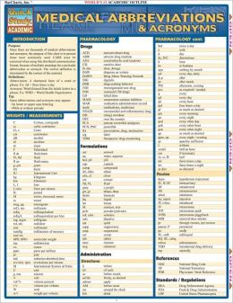 Medical Abbreviations & Acronyms