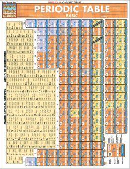 Periodic Table Basic