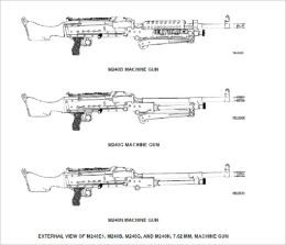 TECHNICAL MANUAL FOR M240 SERIES MACHINE GUNS, MACHINE GUN, 7.62 MM, M240, MACHINE GUN, 7.62 MM, M240B, MACHINE GUN, 7.62 MM, M240C, MACHINE GUN, 7.62 MM, M240D, MACHINE GUN, 7.62 MM, M240E1, MACHINE GUN, 7.62 MM, M240G, MACHINE GUN, 7.62 MM, M240N