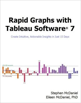 Rapid Graphs with Tableau Software 7
