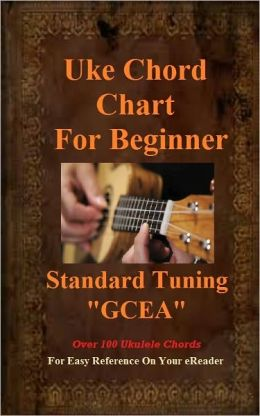 Ukulele Chord Chart For Beginner
