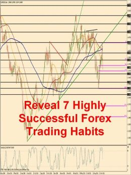 Reveal 7 Highly Successful Forex Trading Habits
