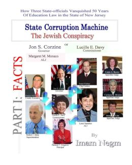 State Corruption Machine The Jewish Conspiracy Part I. Facts