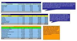 Real Estate Developer Business Plan