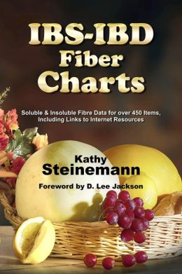 IBS-IBD Fiber Charts: Soluble & Insoluble Fibre Data for Over 250 Items, Including Links to Internet Resources