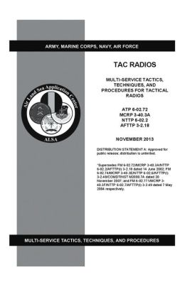 Army Techniques Publication ATP 6-02.72 TAC Radios Multi-Service Tactics, Techniques, and Procedures for Tactical Radios ATP 6-02.72, MCRP 3-40.3A, NTTP 6-02.2, AFTTP 3-2.18 November 2013