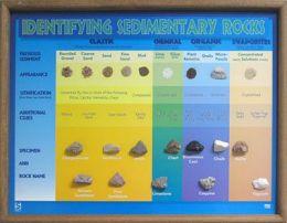 Hubbard Scientific 2516 Identifying Sedimentary Rocks Chart