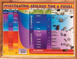 Hubbard Scientific 3361 Investigating Geologic Time and Fossils Chart
