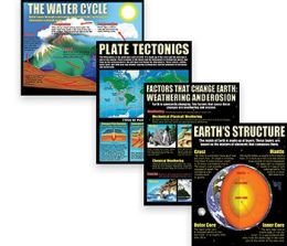 Mcdonald Publishing MC-P211 Earth Science Basics Poster Set