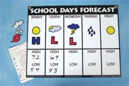 Hubbard Scientific 4940 School Days Forecast Wall Chart