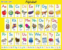Childcraft Literacy Charts English Alphabet - Class Chart