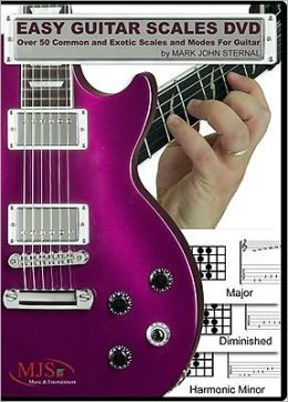 Easy Guitar Scales