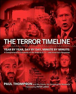 Terror Timeline