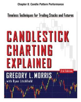 Candlestick Charting Explained, Chapter 8 - Candle Pattern Performance