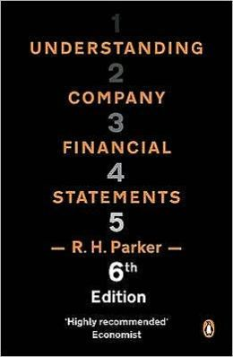 Understanding Company Financial Statements.