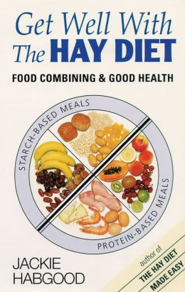 Get Well with the Hay Diet: Food Combining and Good Health