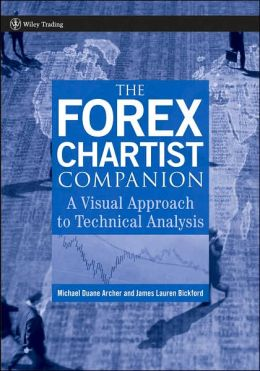 Forex Chartist Companion: A Visual Approach to Technical Analysis