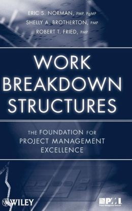 Work Breakdown Structures: A Practical Guide