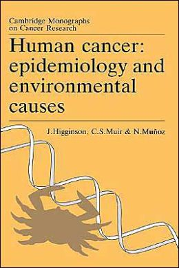 Human Cancer: Epidemiology and Environmental Causes