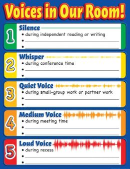 Voices in Our Room! Chart