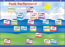 Classroom Management & Behavior Pocket Chart