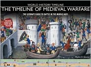 Timeline of Medieval Warfare: The Ultimate Guide to Battle in the Middle Ages