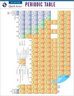 Quick Access: Periodic Table