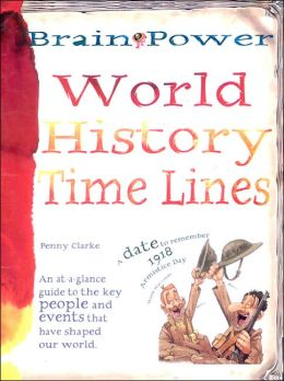 World History Time Lines