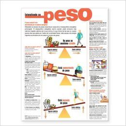 Understanding Your Weight Anatomical Chart in Spanish (Entendiendo su peso)