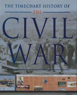 Timechart History of the Civil War