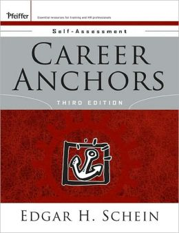 Career Anchors: Self Assessment