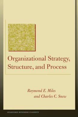 Organizational Strategy, Structure, and Process