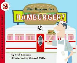 What Happens to a Hamburger