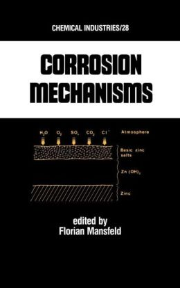 Corrosion Mechanisms