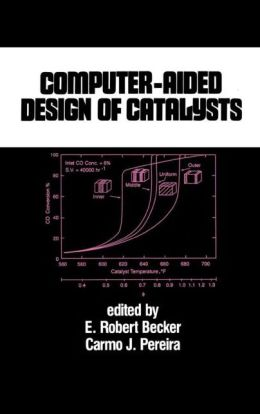 Computer-Aided Design Of Catalysts