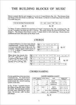 Guitar Grimoire, Chords and Voicings