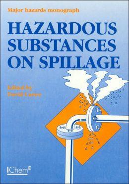 Hazardous Substances on Spillage