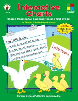 Interactive Charts: Shared Reading for Kindergarten and 1st Grade