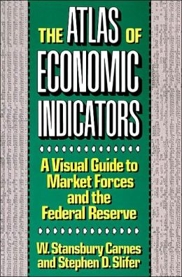 Atlas of Economic Indicators: A Visual Guide to Market Forces and the Federal Reserve