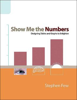 Show Me the Numbers: Designing Tables and Graphs to Enlighten