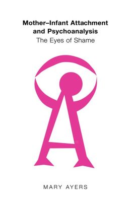 Mother-Infant Attachment and Psychoanalysis: The Eyes of Shame