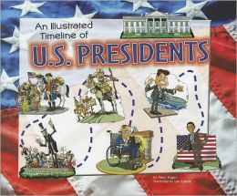 An Illustrated Timeline of U. S. Presidents