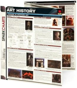 Art History (SparkCharts)