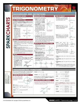 Trigonometry (SparkCharts)