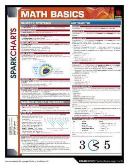 Math Basics (SparkCharts)