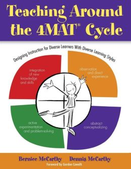 Teaching Around the 4MAT Cycle: Designing Instruction for Diverse Learners with Diverse Learning Styles